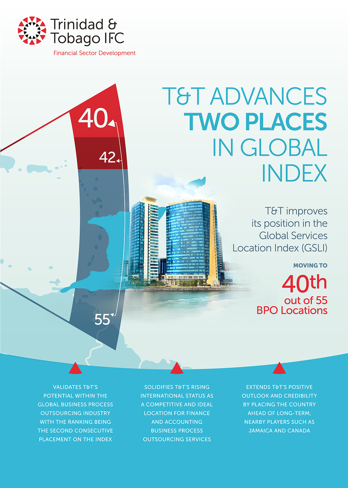 Trinidad and Tobago AT Kearney Global Services Location Index