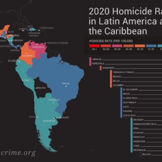 Insight Crime: Jamaica Has Highest Homicide Rate In The Americas